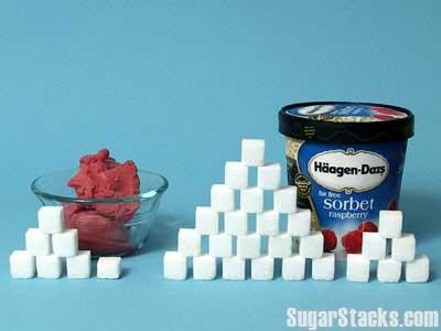 No fats…but lots of sugar!